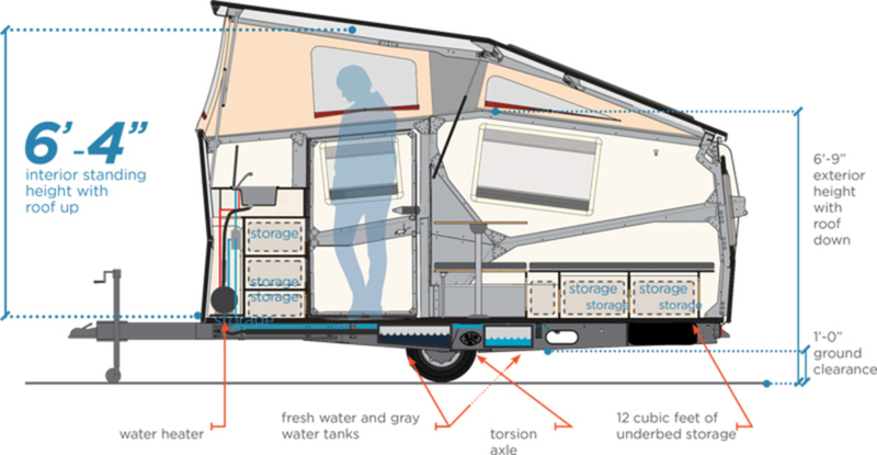 A Look At The Cricket Trailer The Small Trailer Enthusiast